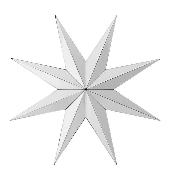 Spiegel Prisma